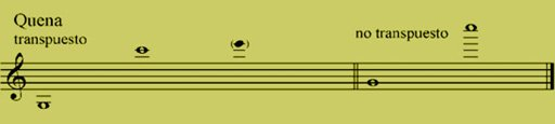 populare-musik-quena8
